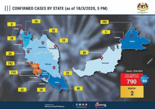 Confirmed cases by state as of 18/3/2020